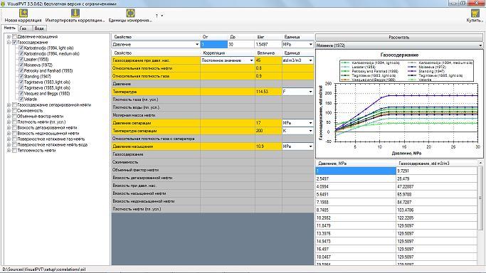 VisualPVT - программа расчета PVT свойств нефти, воды и газа