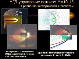 МГД-управление потоком М=10-15. Сравнение эксперимента с расчетом