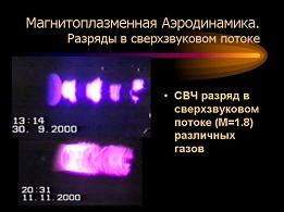 Магнитоплазменная Аэродинамика. Разряды в сверхзвуковом потоке